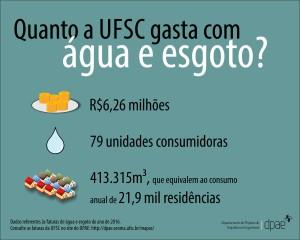 _1 UFSC 2016 REL Água R01