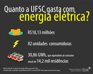 _1UFSC 2016 REL Energia R11